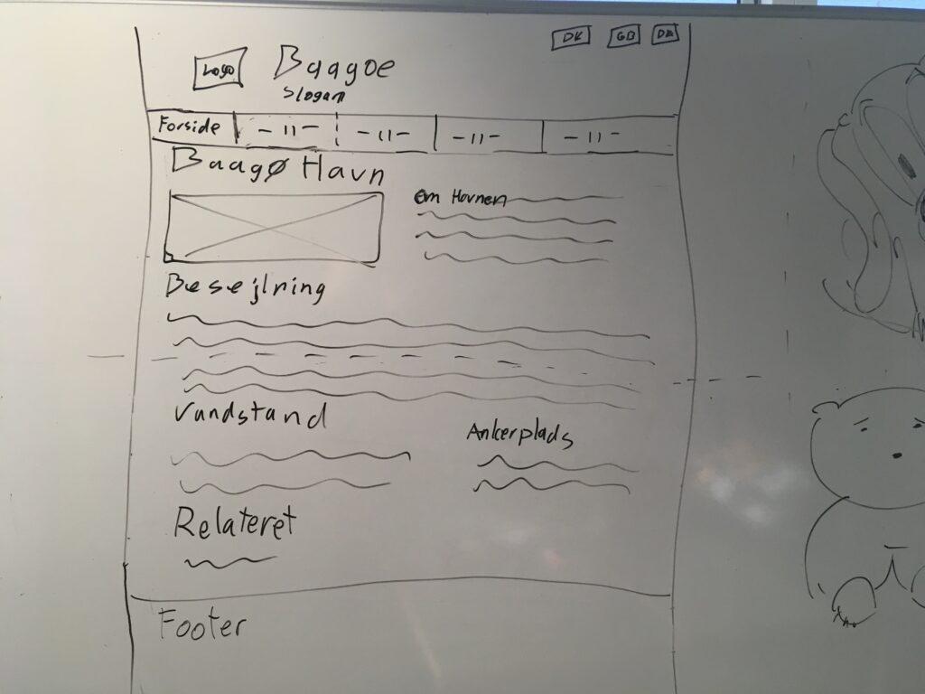 Skitse for baagoe havne-siden på baagoe.info
