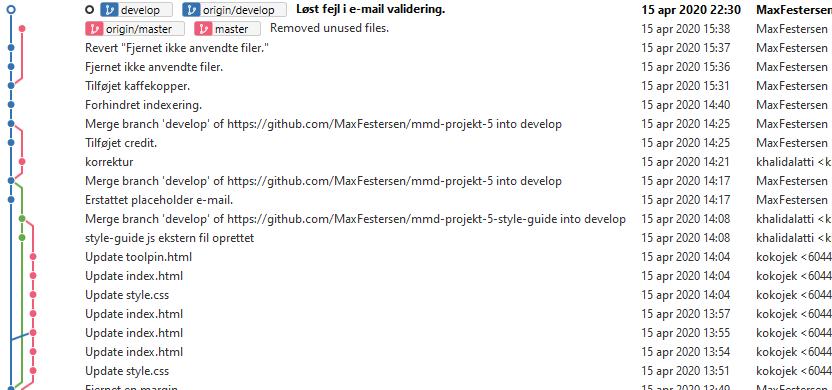 OEAMM19EDA gruppe 3 projekt 5:  gitflow eksempel